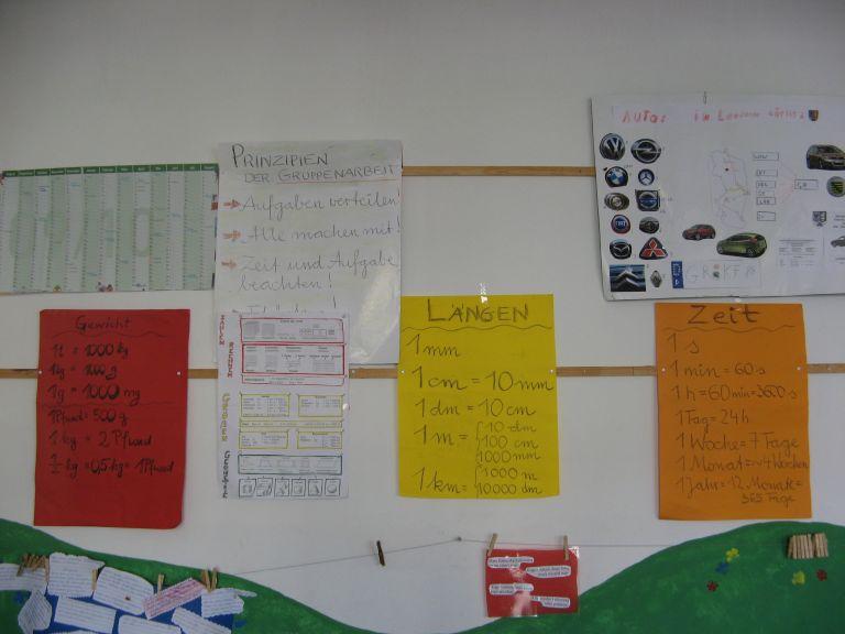 Impressionen aus den Klassenraeumen 7 klein